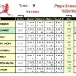 Wk9-2016B-Group-1-League-Puget-Sound-Table-Tennis-Club