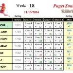 Wk18-2016B-Group-1-League-Puget-Sound-Table-Tennis-Club