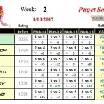 Wk2-2017A-Group-1-League-Puget-Sound-Table-Tennis-Club