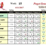 Wk15-2017A-Group-1-League-Puget-Sound-Table-Tennis-Club