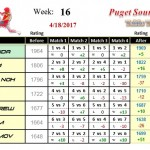 Wk16-2017A-Group-1-League-Puget-Sound-Table-Tennis-Club