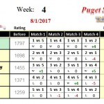 Wk4-2017B-Group-1-League-Puget-Sound-Table-Tennis-Club